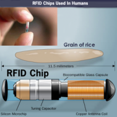 rfid-chip-obamacare-300x300